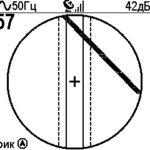 Успех КБИ-309К кабелеискатель с функцией сохранения координат GPS/ГЛОНАСС