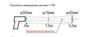 Кельвин Компакт 200 Д датчик