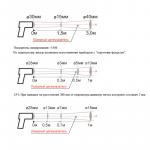 Кельвин Компакт 200 (КМ20) пирометр инфракрасный
