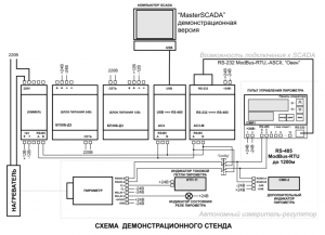 Кельвин RXR 1600 пирометр