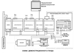 Кельвин RXR 2300 пирометр