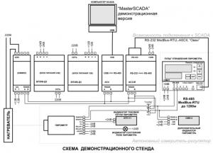 Кельвин RXR 3000 пирометр