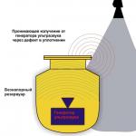 GUD-1 генератор ультразвуковой