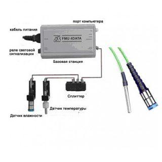 Гигрометр для складов, сушильных камер и хранилищ FMU-4Data