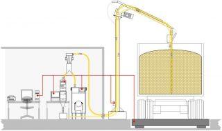 Cистема экспресс-анализа зерна GESTAR